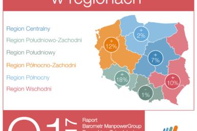 prognoza_regiony_q1_2017