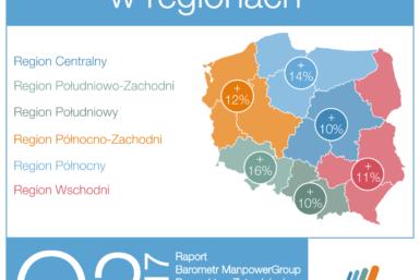 regiony_q2_2017
